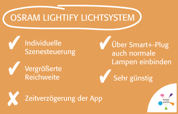 Osram Lightify Lichtsystem