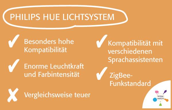 Philips Hue Lichtssystem